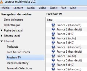 Chaines Freebox TV